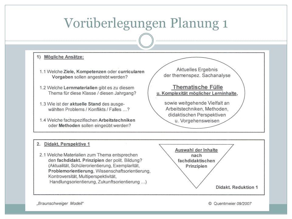 Vorüberlegungen Planung 1