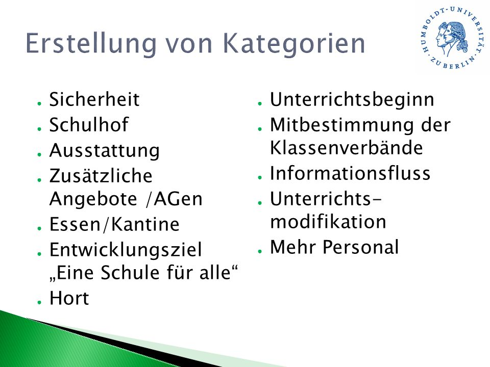 Erstellung von Kategorien Sicherheit Schulhof Ausstattung Zusätzliche Angebote /AGen Essen/Kantine Entwicklungsziel Eine Schule für alle Hort Unterric