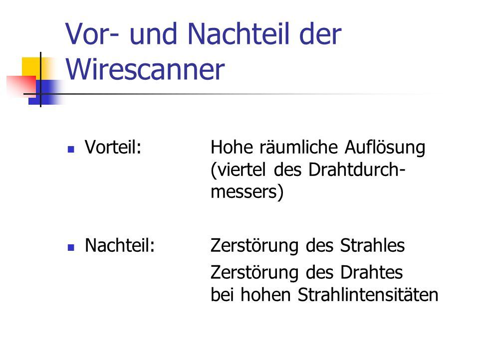 Vor- und Nachteil der Wirescanner Vorteil: Hohe räumliche Auflösung (viertel des Drahtdurch- messers) Nachteil:Zerstörung des Strahles Zerstörung des Drahtes bei hohen Strahlintensitäten
