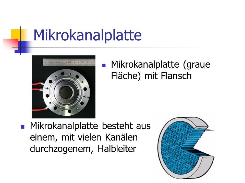 Mikrokanalplatte Mikrokanalplatte besteht aus einem, mit vielen Kanälen durchzogenem, Halbleiter Mikrokanalplatte (graue Fläche) mit Flansch