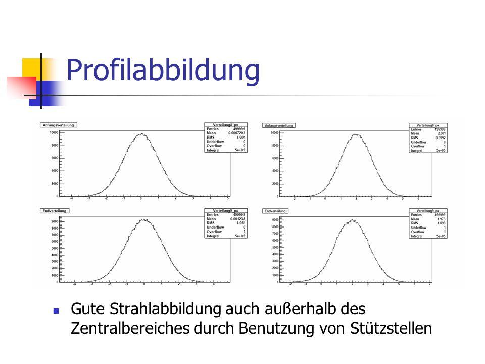 Profilabbildung Gute Strahlabbildung auch außerhalb des Zentralbereiches durch Benutzung von Stützstellen