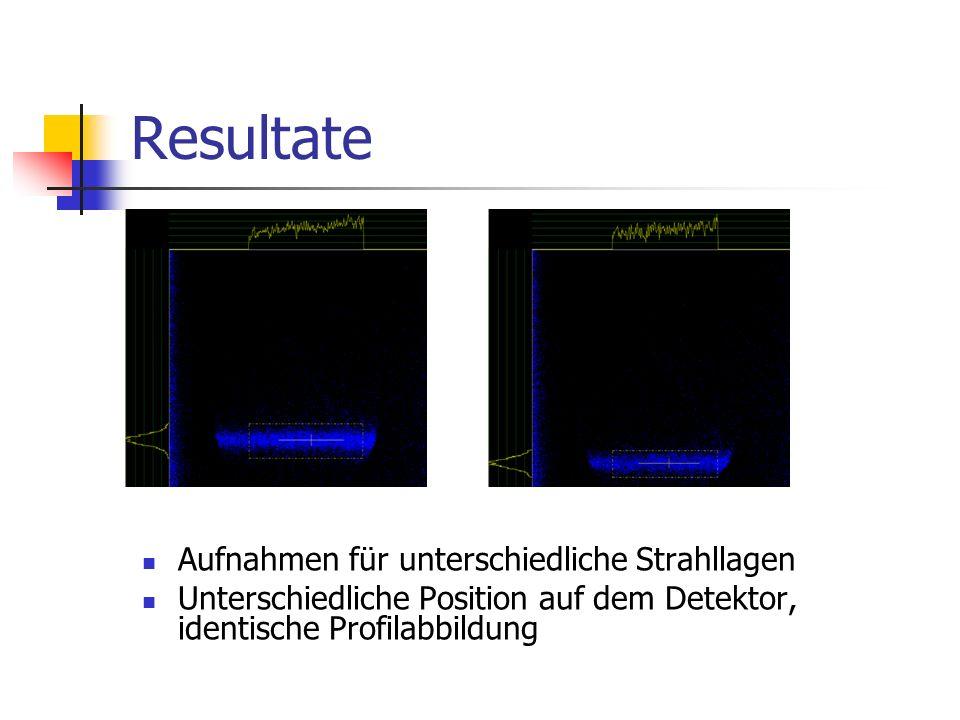 Resultate Aufnahmen für unterschiedliche Strahllagen Unterschiedliche Position auf dem Detektor, identische Profilabbildung
