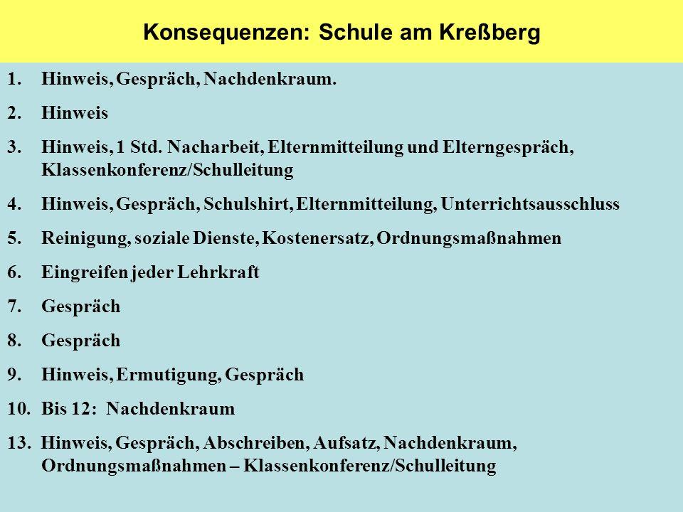 Konsequenzen: Schule am Kreßberg 1.Hinweis, Gespräch, Nachdenkraum. 2.Hinweis 3.Hinweis, 1 Std. Nacharbeit, Elternmitteilung und Elterngespräch, Klass