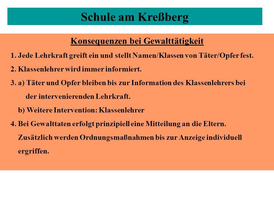 Gewalttätigkeit: Marktlustenau Schule am Kreßberg Konsequenzen bei Gewalttätigkeit 1. Jede Lehrkraft greift ein und stellt Namen/Klassen von Täter/Opf