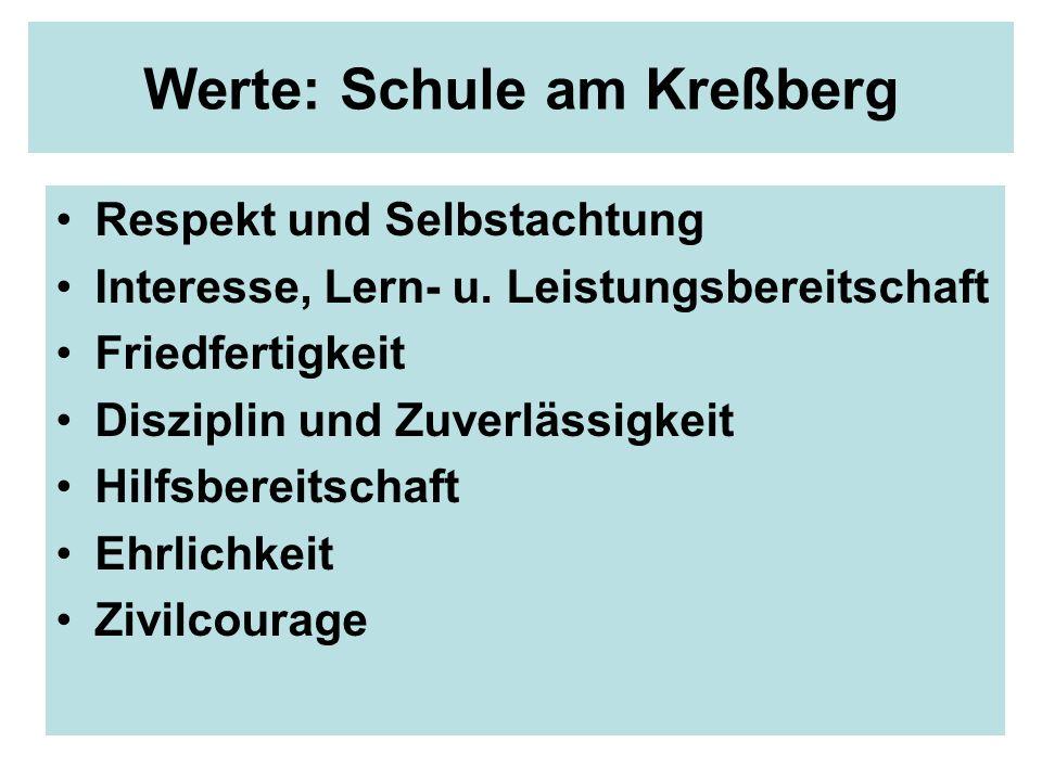 Werte: Schule am Kreßberg Respekt und Selbstachtung Interesse, Lern- u. Leistungsbereitschaft Friedfertigkeit Disziplin und Zuverlässigkeit Hilfsberei