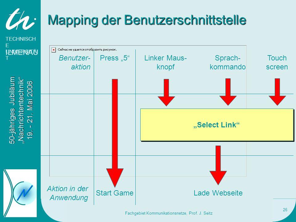 TECHNISCH E UNIVERSITÄ T ILMENAU 50-jähriges Jubiläum Nachrichtentechnik 19. - 21. Mai 2006 Fachgebiet Kommunikationsnetze, Prof. J. Seitz 26 Mapping