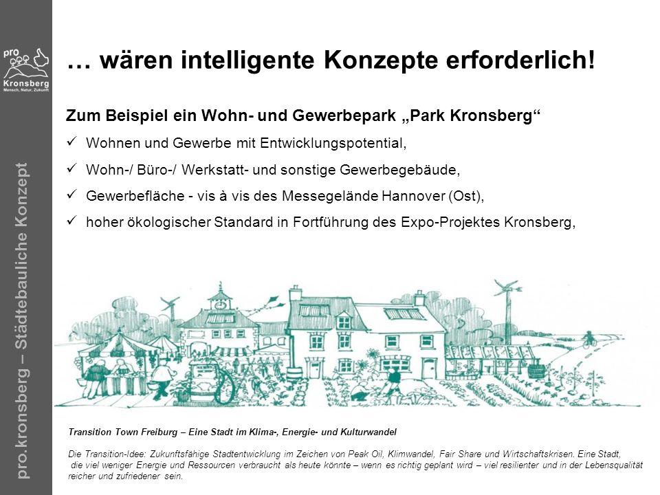 pro.kronsberg – Städtebauliche Konzept … wären intelligente Konzepte erforderlich! Zum Beispiel ein Wohn- und Gewerbepark Park Kronsberg Wohnen und Ge