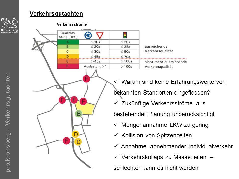 pro.kronsberg – Verkehrsgutachten Verkehrsgutachten Verkehrsströme Warum sind keine Erfahrungswerte von bekannten Standorten eingeflossen? Zukünftige