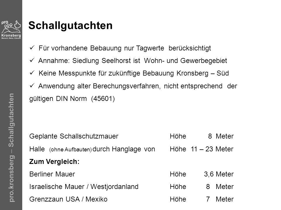pro.kronsberg – Schallgutachten Schallgutachten Für vorhandene Bebauung nur Tagwerte berücksichtigt Annahme: Siedlung Seelhorst ist Wohn- und Gewerbeg