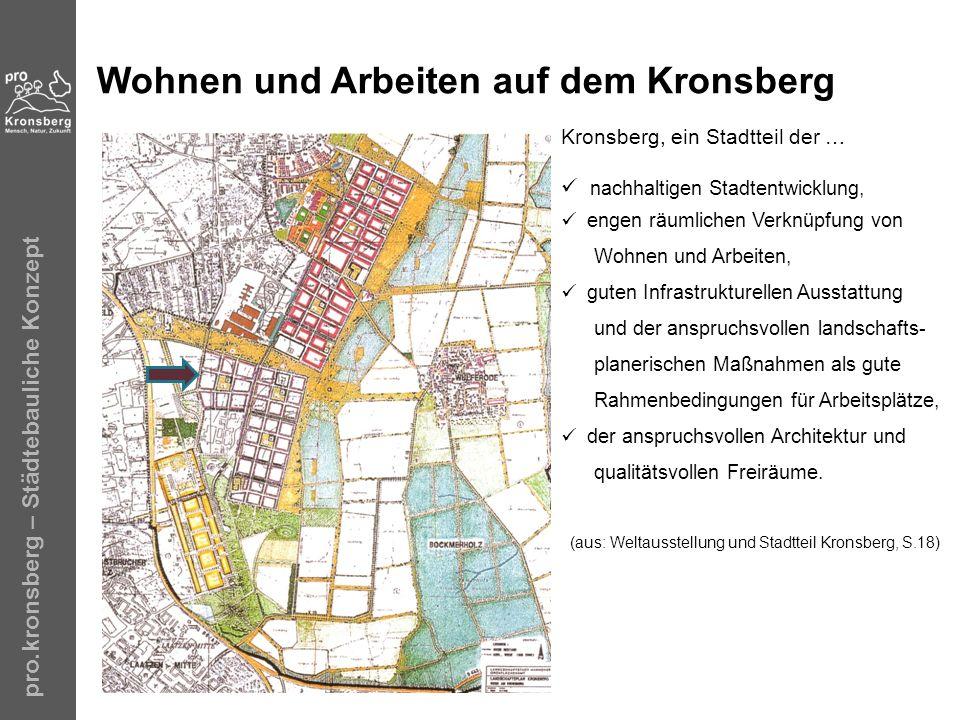 pro.kronsberg – Städtebauliche Konzept Wohnen und Arbeiten auf dem Kronsberg Kronsberg, ein Stadtteil der … nachhaltigen Stadtentwicklung, engen räuml