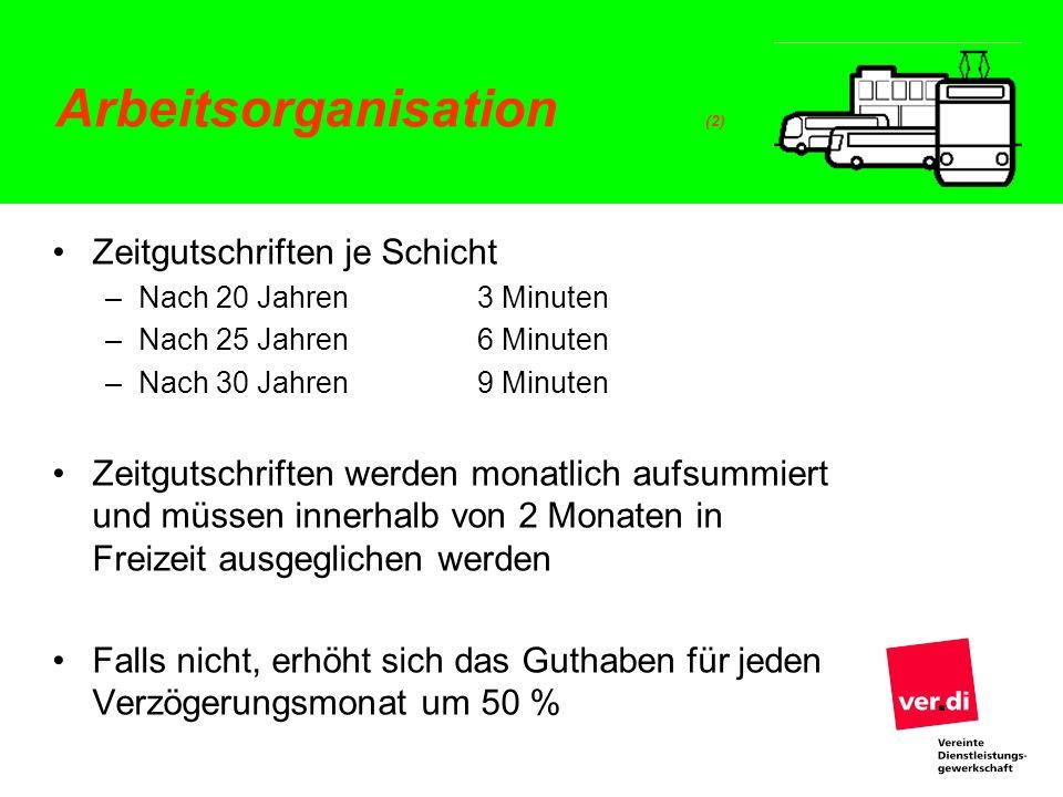 Arbeitsorganisation (2) Zeitgutschriften je Schicht –Nach 20 Jahren3 Minuten –Nach 25 Jahren6 Minuten –Nach 30 Jahren9 Minuten Zeitgutschriften werden