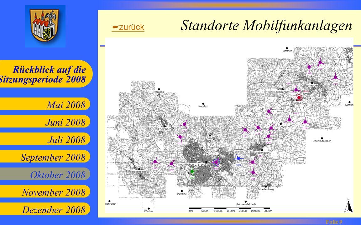 Juni 2008 Juli 2008 September 2008 Oktober 2008 Mai 2008 Rückblick auf die Sitzungsperiode 2008 Folie 10 November 2008 Dezember 2008 Sitzung am 12.
