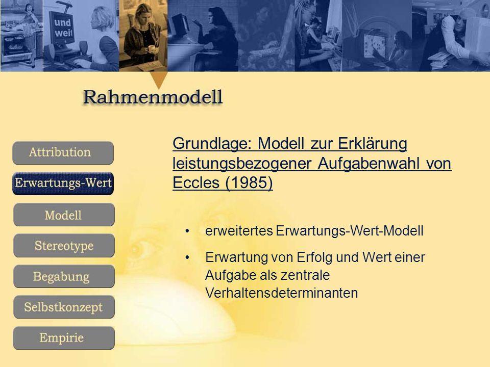 Grundlage: Modell zur Erklärung leistungsbezogener Aufgabenwahl von Eccles (1985) erweitertes Erwartungs-Wert-Modell Erwartung von Erfolg und Wert einer Aufgabe als zentrale Verhaltensdeterminanten