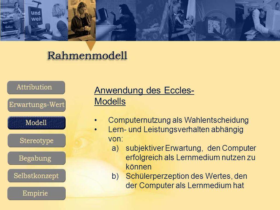 Anwendung des Eccles- Modells Computernutzung als Wahlentscheidung Lern- und Leistungsverhalten abhängig von: a)subjektiver Erwartung, den Computer erfolgreich als Lernmedium nutzen zu können b)Schülerperzeption des Wertes, den der Computer als Lernmedium hat