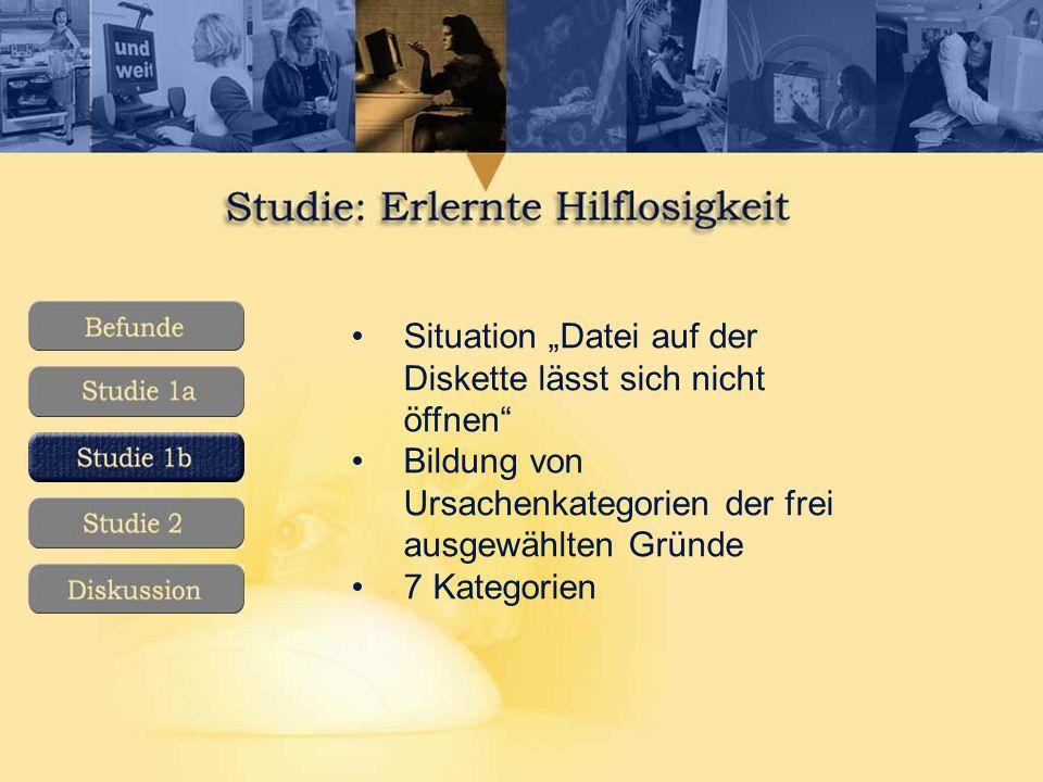 Situation Datei auf der Diskette lässt sich nicht öffnen Bildung von Ursachenkategorien der frei ausgewählten Gründe 7 Kategorien