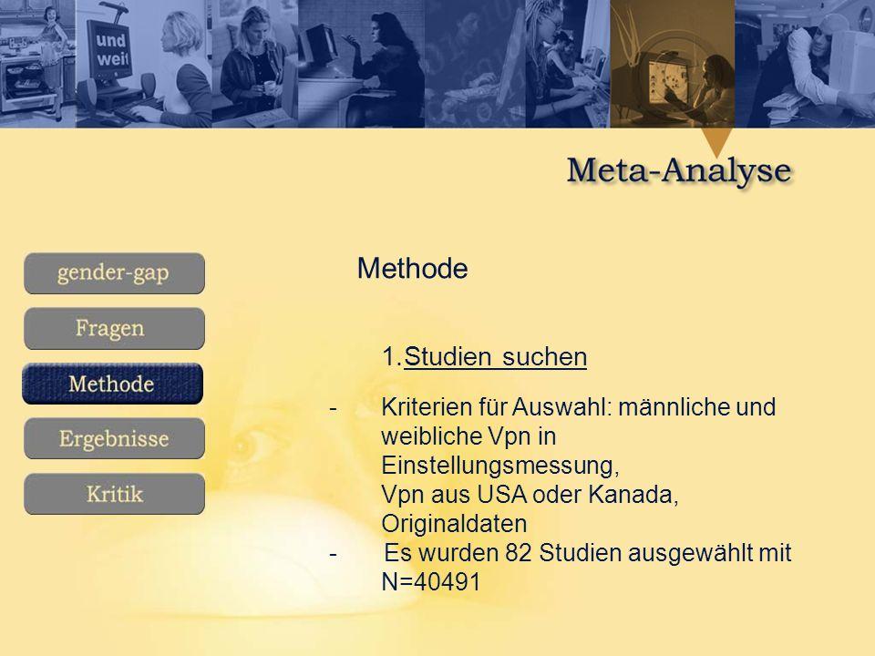 Methode 1.Studien suchen -Kriterien für Auswahl: männliche und weibliche Vpn in Einstellungsmessung, Vpn aus USA oder Kanada, Originaldaten - Es wurden 82 Studien ausgewählt mit N=40491