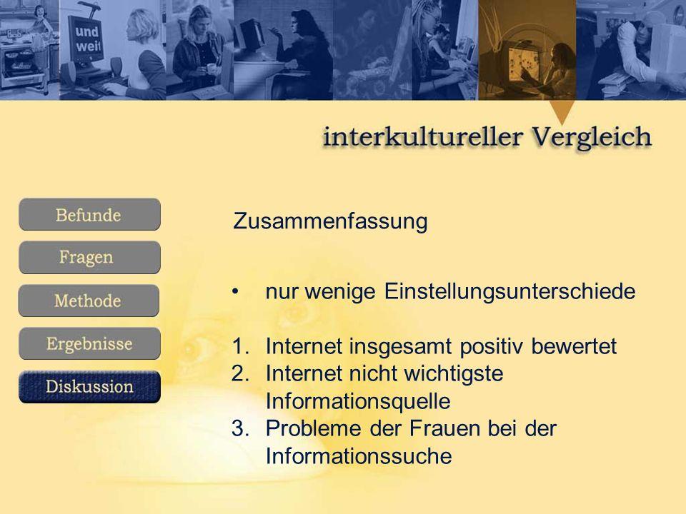 Zusammenfassung nur wenige Einstellungsunterschiede 1.Internet insgesamt positiv bewertet 2.Internet nicht wichtigste Informationsquelle 3.Probleme der Frauen bei der Informationssuche