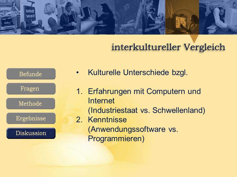 Kulturelle Unterschiede bzgl.1.Erfahrungen mit Computern und Internet (Industriestaat vs.