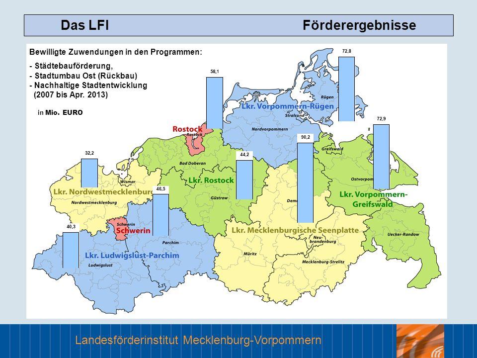 Landesförderinstitut Mecklenburg-Vorpommern Das LFI Förderergebnisse Bewilligte Zuwendungen in den Programmen: - Städtebauförderung, - Stadtumbau Ost