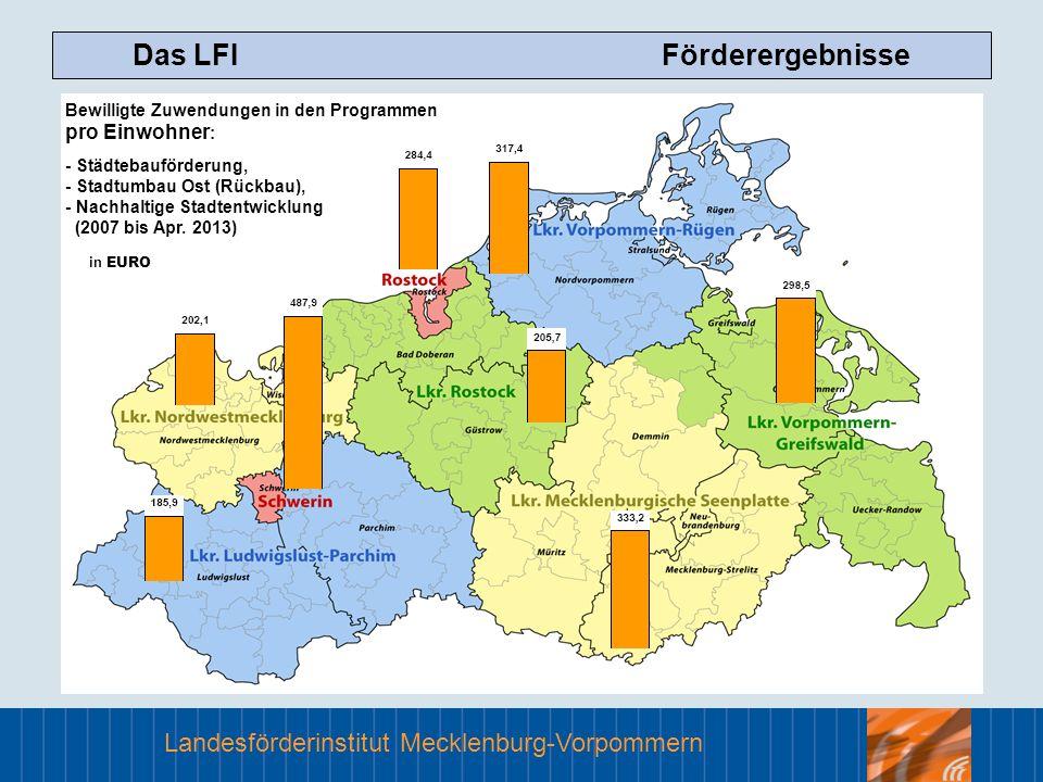 Landesförderinstitut Mecklenburg-Vorpommern Das LFI Förderergebnisse Bewilligte Zuwendungen in den Programmen pro Einwohner : - Städtebauförderung, -