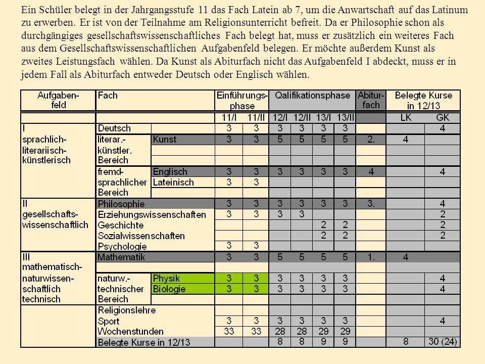 Leistungskurse Deutsch und Englisch bei zusätzlicher Pflichtbelegung einer weiteren Fremdsprache
