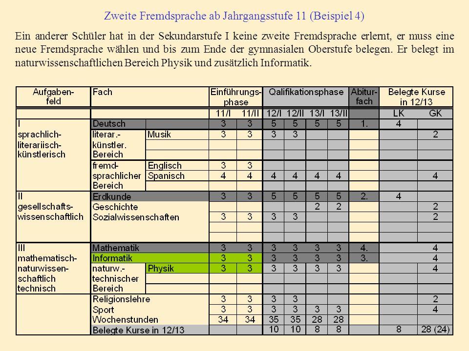Fortführung der zweiten Fremdsprache ab Klasse 9 und Religionslehre als Abiturfach für das Aufgabenfeld II (Beispiel 3) Eine andere Schülerin hat in d
