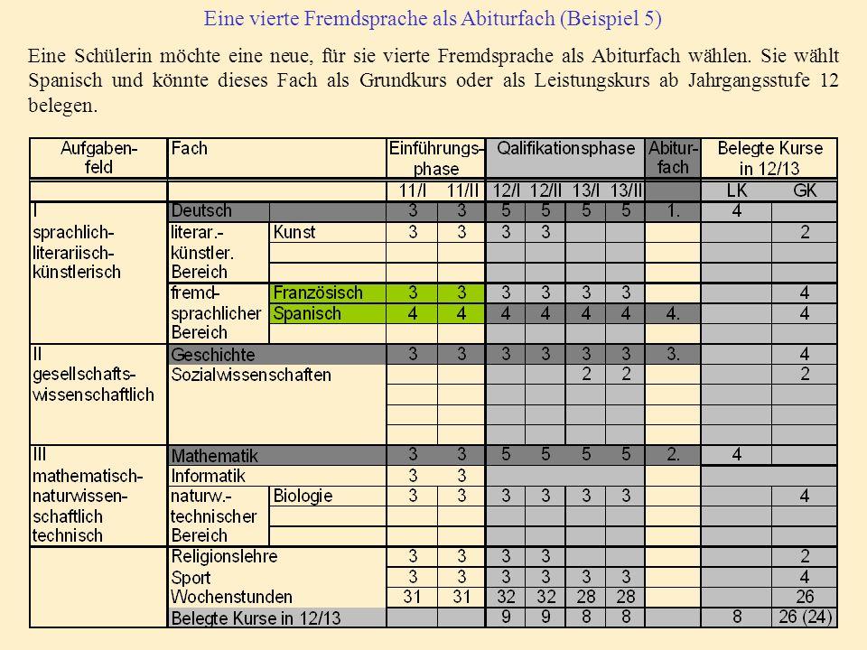 Zweite Fremdsprache ab Jahrgangsstufe 11 (Beispiel 4) Ein anderer Schüler hat in der Sekundarstufe I keine zweite Fremdsprache erlernt, er muss eine n