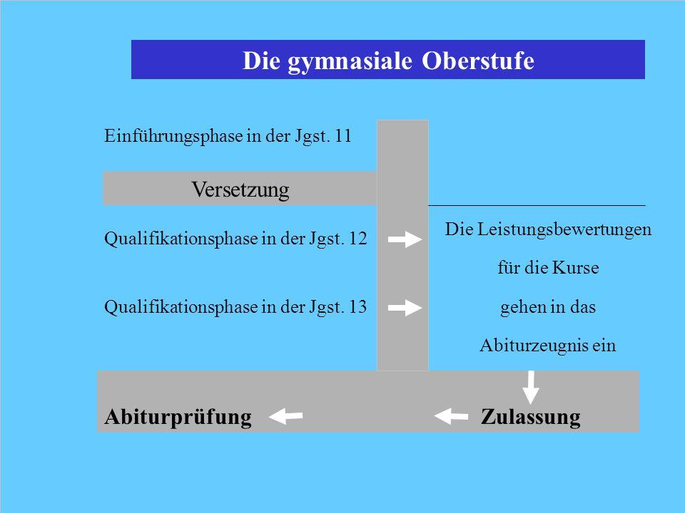 rVersetzungsbedingungen rPflichtbelegungen rBedingungen für die Qualifikationsphase rBedingungen für die Wahl der Leistungskurse und der Abiturfächer