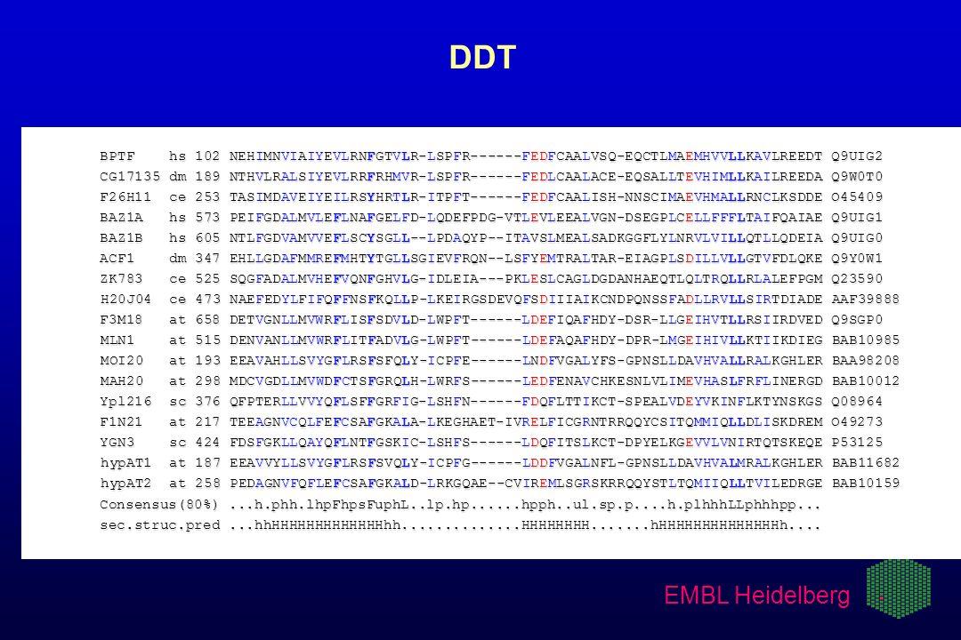 EMBL Heidelberg BPTF hs 102 NEHIMNVIAIYEVLRNFGTVLR-LSPFR------FEDFCAALVSQ-EQCTLMAEMHVVLLKAVLREEDT Q9UIG2 CG17135 dm 189 NTHVLRALSIYEVLRRFRHMVR-LSPFR--