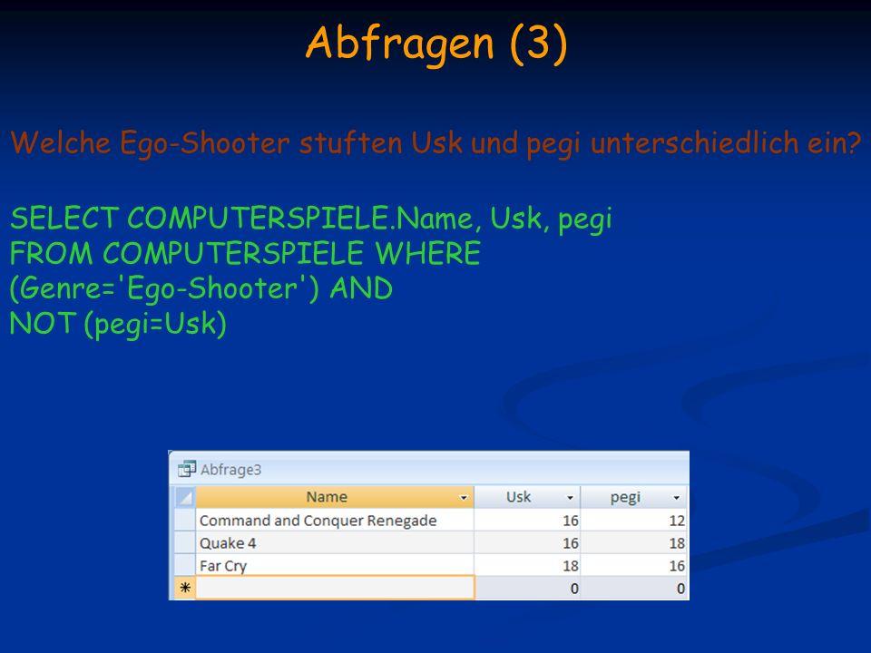 Abfragen (3) Welche Ego-Shooter stuften Usk und pegi unterschiedlich ein? SELECT COMPUTERSPIELE.Name, Usk, pegi FROM COMPUTERSPIELE WHERE (Genre='Ego-