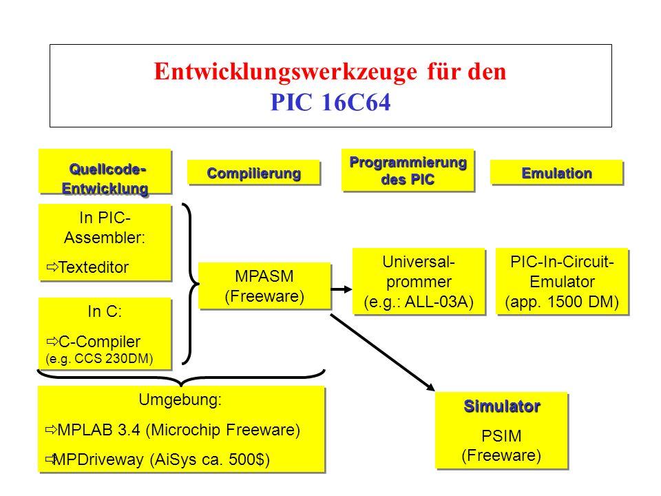 Entwicklungswerkzeuge für den PIC 16C64 Quellcode - Entwicklung Quellcode - Entwicklung CompilierungCompilierung Programmierung des PIC EmulationEmula