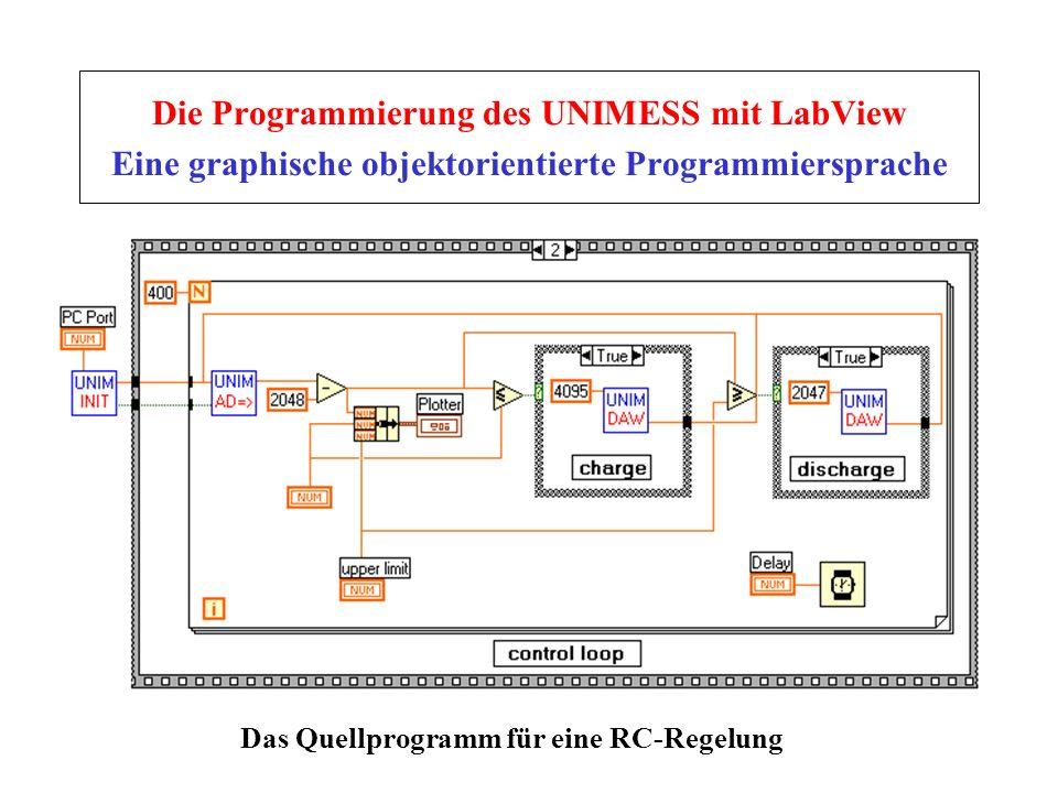Die Programmierung des UNIMESS mit LabView Eine graphische objektorientierte Programmiersprache Das Quellprogramm für eine RC-Regelung