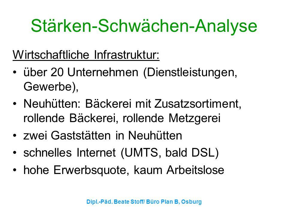 Dipl.-Päd. Beate Stoff/ Büro Plan B, Osburg Stärken-Schwächen-Analyse Wirtschaftliche Infrastruktur: über 20 Unternehmen (Dienstleistungen, Gewerbe),