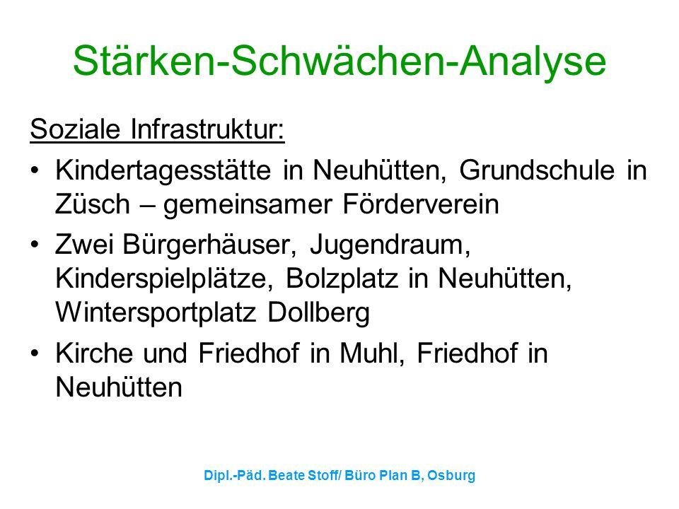 Dipl.-Päd. Beate Stoff/ Büro Plan B, Osburg Stärken-Schwächen-Analyse Soziale Infrastruktur: Kindertagesstätte in Neuhütten, Grundschule in Züsch – ge