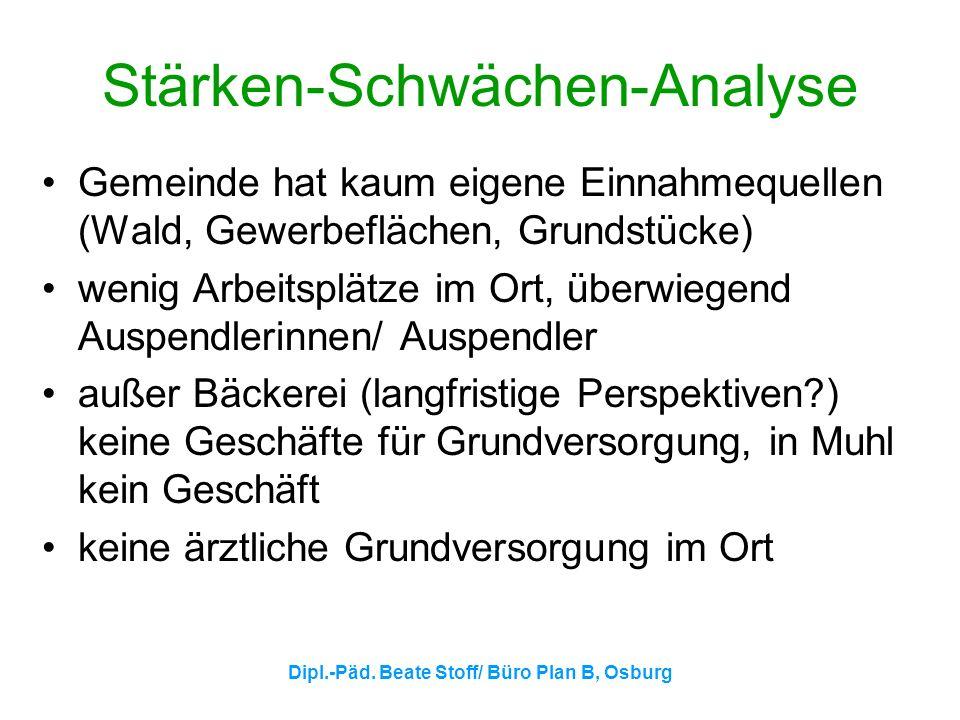 Dipl.-Päd. Beate Stoff/ Büro Plan B, Osburg Stärken-Schwächen-Analyse Gemeinde hat kaum eigene Einnahmequellen (Wald, Gewerbeflächen, Grundstücke) wen