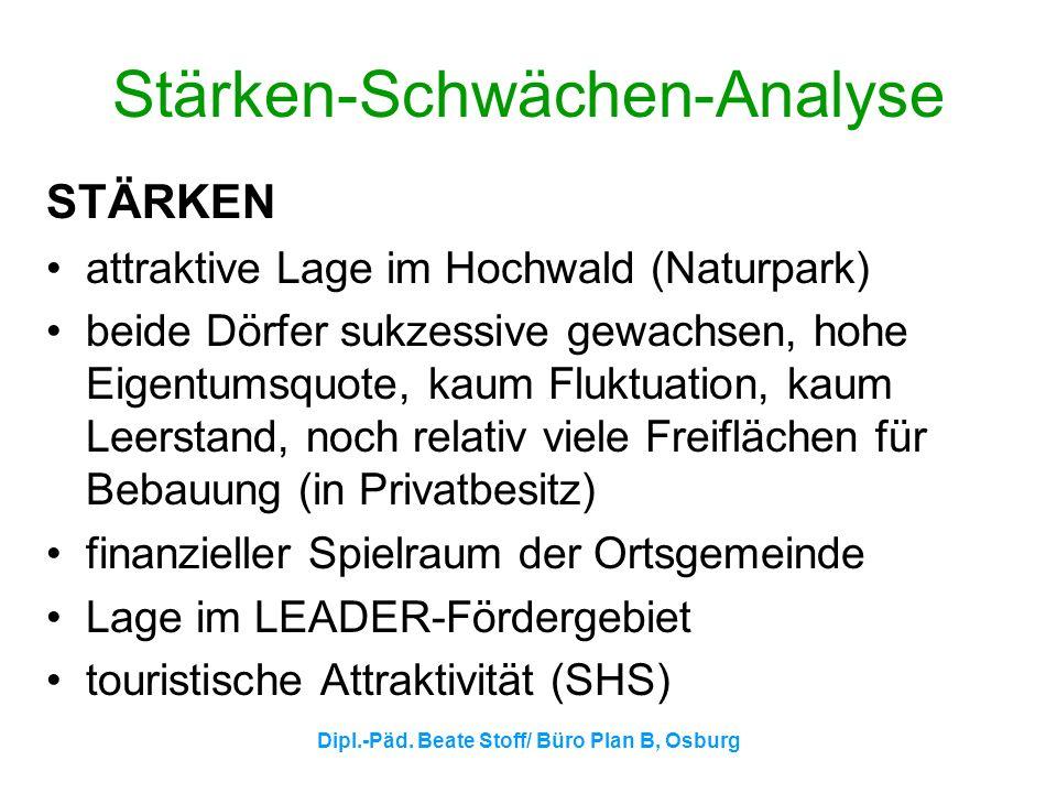 Dipl.-Päd. Beate Stoff/ Büro Plan B, Osburg Stärken-Schwächen-Analyse STÄRKEN attraktive Lage im Hochwald (Naturpark) beide Dörfer sukzessive gewachse