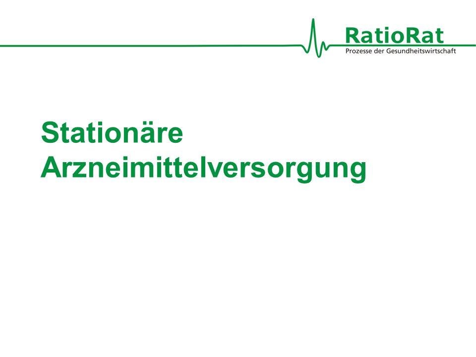 Arzt und Pflegepersonal Übermittlung an Apotheke Pflegedokumentation erstellen Entnahme aus dem Stationslager Einzelbestellung über Sammel- oder Sonderrezept Ggf.