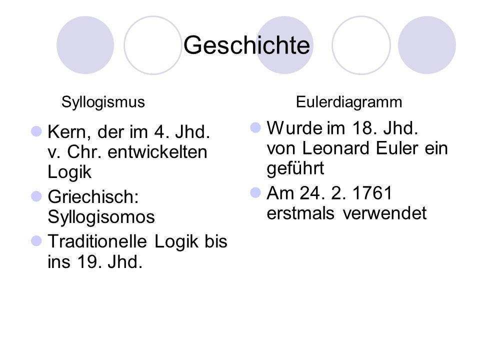 Geschichte Kern, der im 4. Jhd. v. Chr. entwickelten Logik Griechisch: Syllogisomos Traditionelle Logik bis ins 19. Jhd. Wurde im 18. Jhd. von Leonard