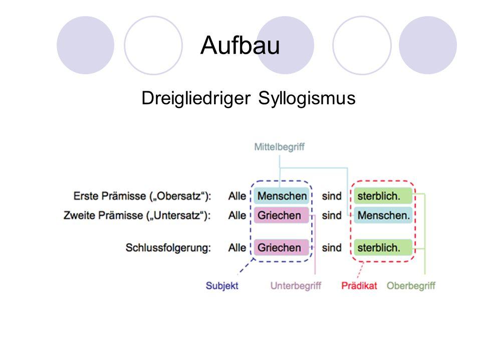 Aufbau Dreigliedriger Syllogismus