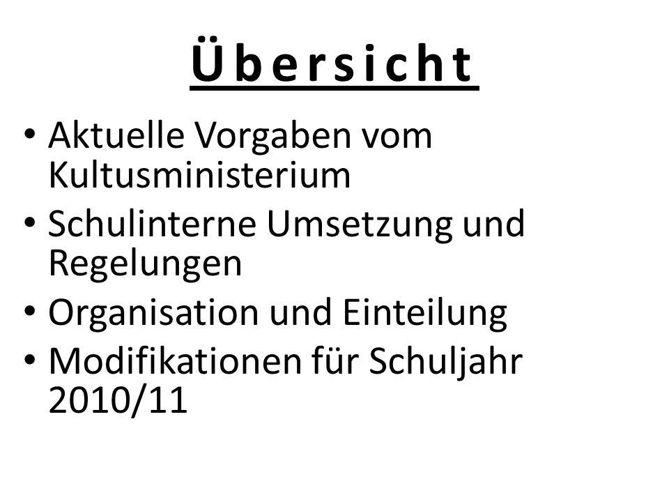 Übersicht Aktuelle Vorgaben vom Kultusministerium Schulinterne Umsetzung und Regelungen Organisation und Einteilung Modifikationen für Schuljahr 2010/11
