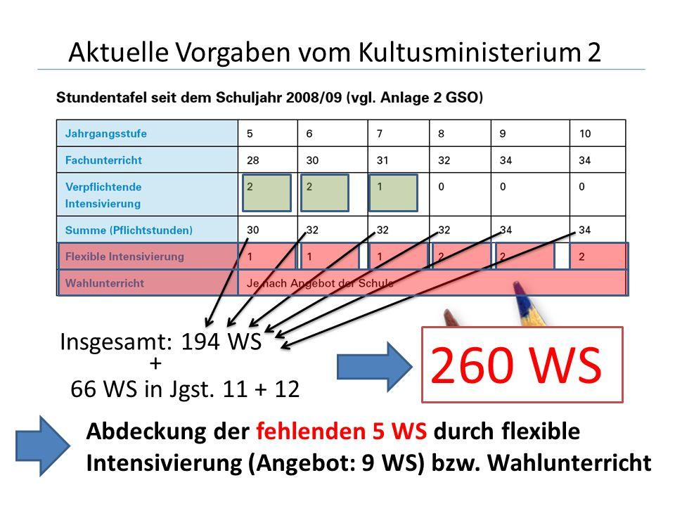 Aktuelle Vorgaben vom Kultusministerium 2 Insgesamt: 194 WS 66 WS in Jgst.