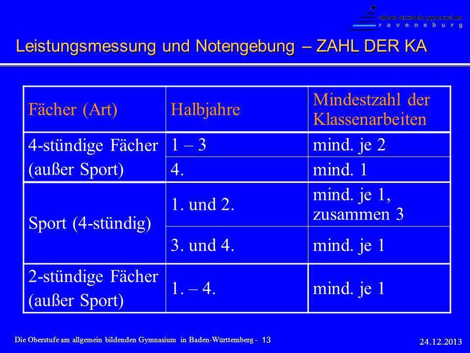 Fächer (Art)Halbjahre Mindestzahl der Klassenarbeiten 4-stündige Fächer (außer Sport) 1 – 3mind. je 2 4.mind. 1 Sport (4-stündig) 1. und 2. mind. je 1