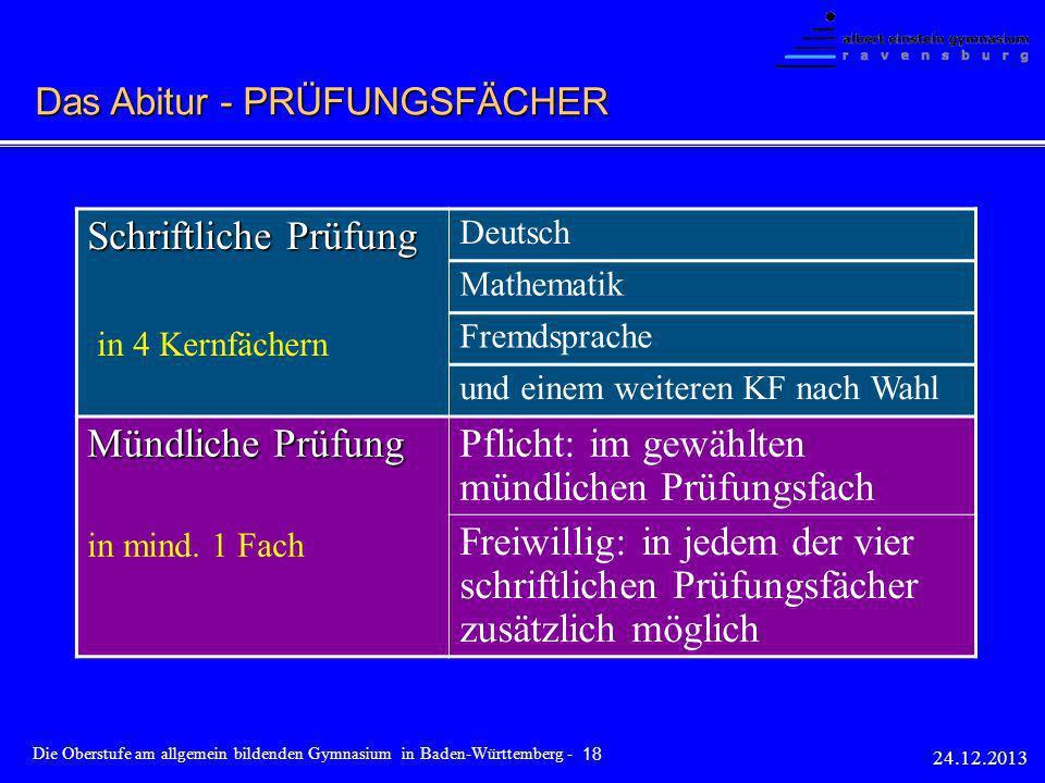 Schriftliche Prüfung in 4 Kernfächern Deutsch Mathematik Fremdsprache und einem weiteren KF nach Wahl Mündliche Prüfung in mind. 1 Fach Pflicht: im ge