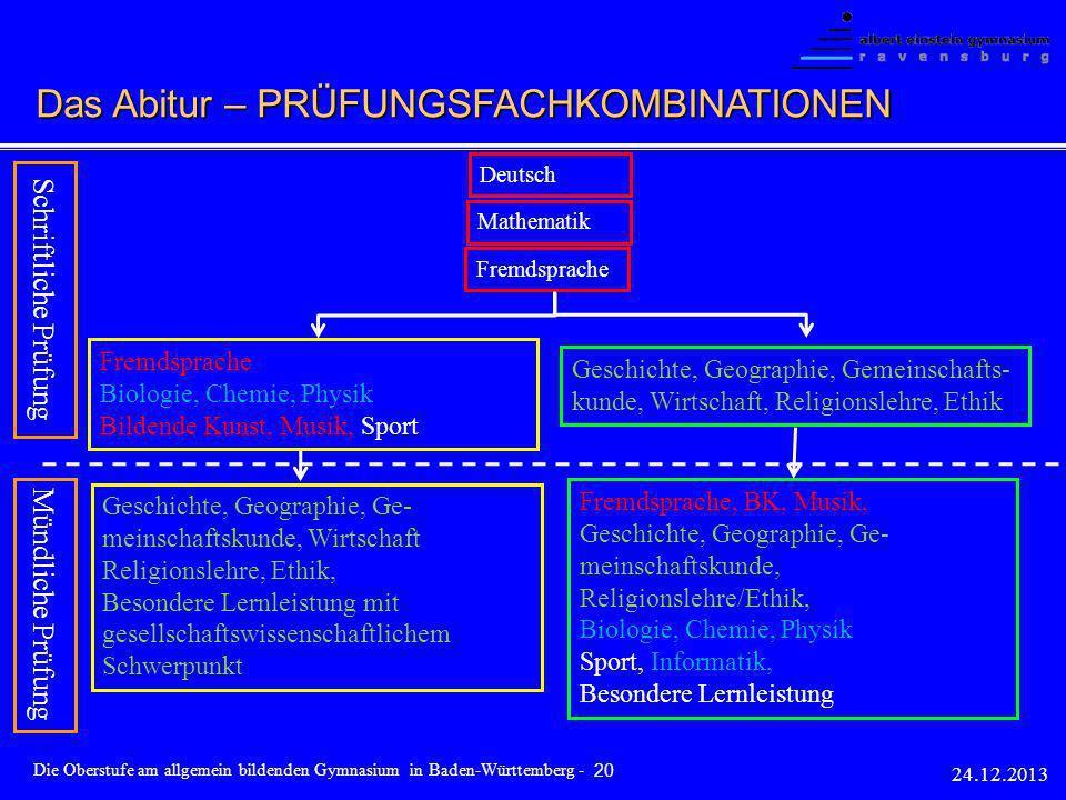 Das Abitur – PRÜFUNGSFACHKOMBINATIONEN Deutsch Mathematik Fremdsprache Biologie, Chemie, Physik Bildende Kunst, Musik, Sport Geschichte, Geographie, G