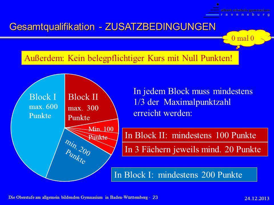 Block I max. 600 Punkte Block II max. 300 Punkte min. 200 Punkte In Block I: mindestens 200 Punkte In Block II: mindestens 100 Punkte In jedem Block m