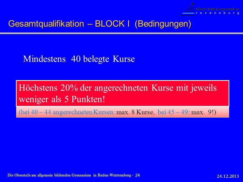 Mindestens 40 belegte Kurse 24.12.2013 Die Oberstufe am allgemein bildenden Gymnasium in Baden-Württemberg - 24 Höchstens 20% der angerechneten Kurse