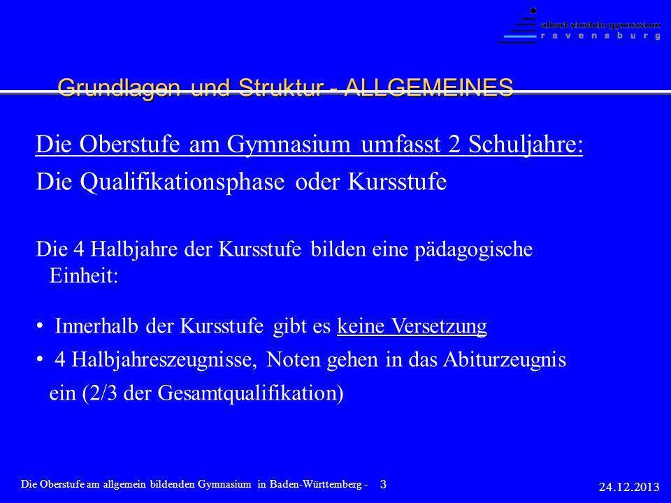 Mindestens 40 belegte Kurse 24.12.2013 Die Oberstufe am allgemein bildenden Gymnasium in Baden-Württemberg - 24 Höchstens 20% der angerechneten Kurse mit jeweils weniger als 5 Punkten.