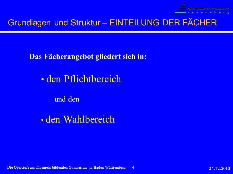 Das Fächerangebot gliedert sich in: den Pflichtbereich und den den Wahlbereich 24.12.2013 Grundlagen und Struktur – EINTEILUNG DER FÄCHER Die Oberstuf