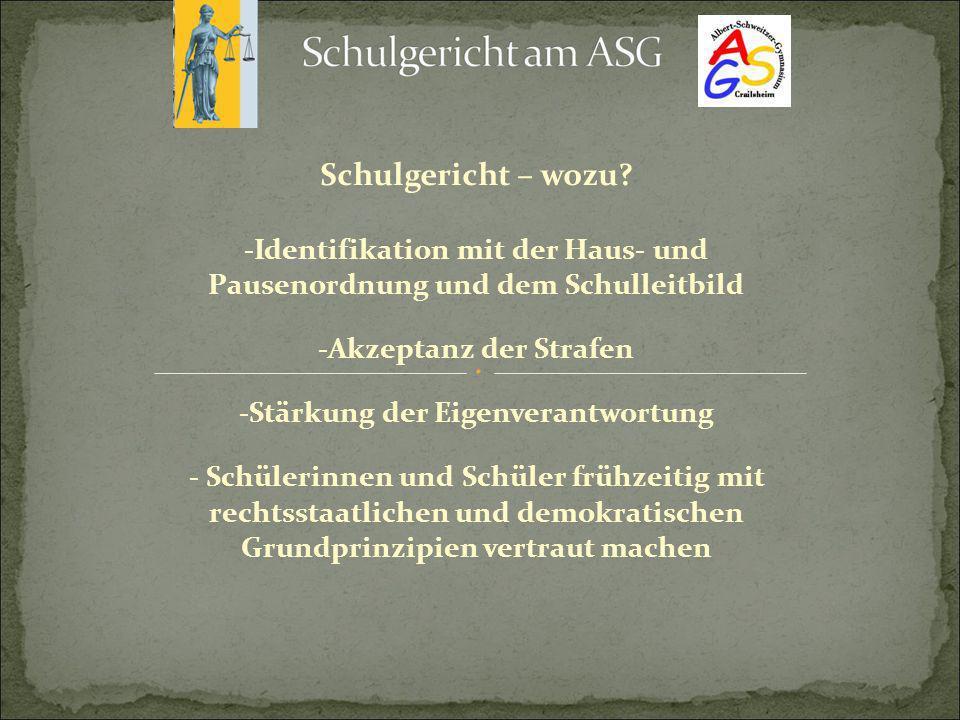 Schulgericht – wozu? -Identifikation mit der Haus- und Pausenordnung und dem Schulleitbild -Akzeptanz der Strafen -Stärkung der Eigenverantwortung - S