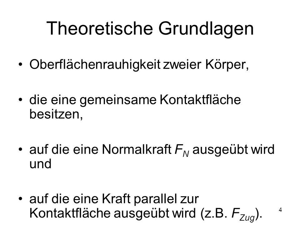 4 Theoretische Grundlagen Oberflächenrauhigkeit zweier Körper, die eine gemeinsame Kontaktfläche besitzen, auf die eine Normalkraft F N ausgeübt wird